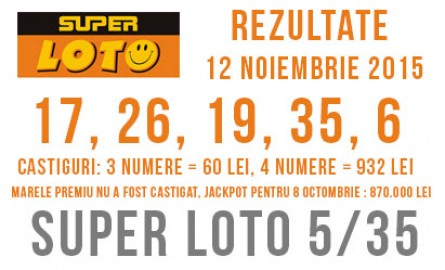 Loteria Moldovei, rezultate tragere loto din 12 Noiembrie 2015