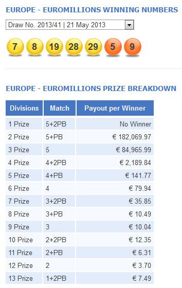 Euromillions 21 Mai