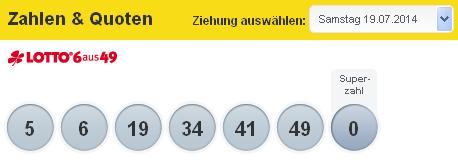 loteria germana 21.07